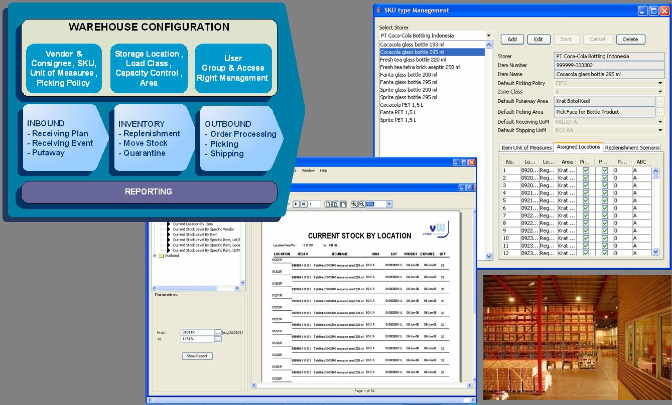 warehouse-management-system-wms